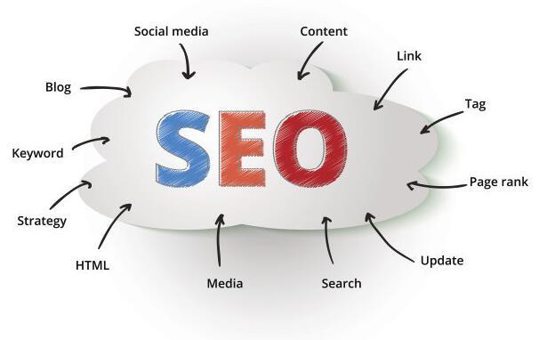 西安企业网站seo哪家可靠?企业网站seo分几步走?